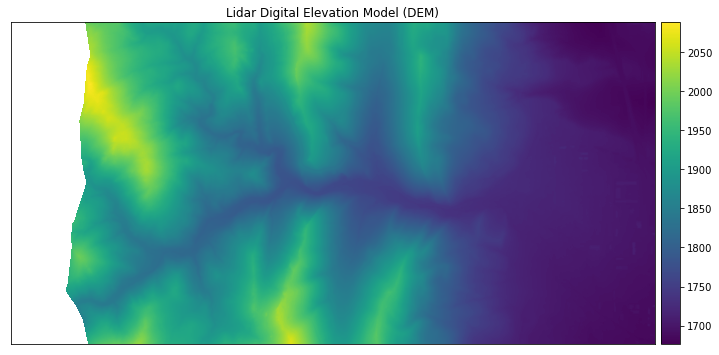 Raster plot of a lidar DEM.