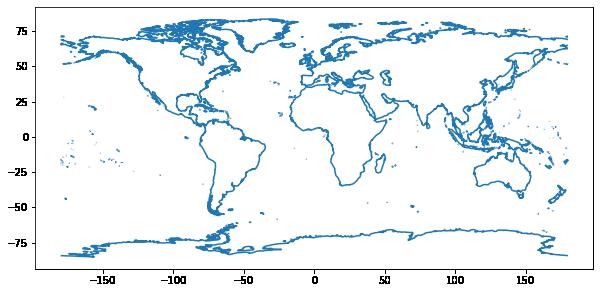 Global coastline boundaries.