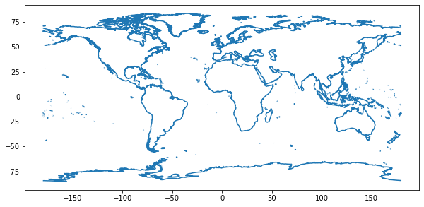 Global coastline boundaries plotted in one plot, and another plot with global cities.