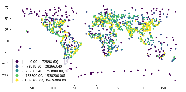 Global cities symoblized on a color gradient by population.