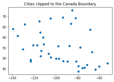 Plot of cities clipped to the Canadian border.
