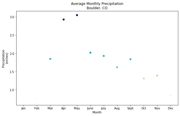 You can adjust the colors of the points in a scatter plot using color maps (cmap argument), which allows you to specify a range of colors that will be applied to the data points depending on their value.