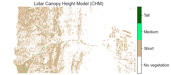 Map of a lidar canopy height model with a custom colorbar legend.