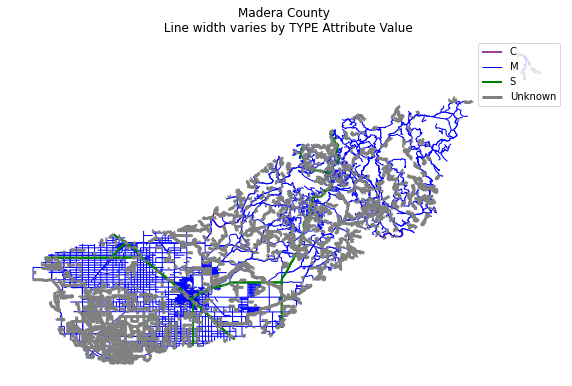Geopandas plot of roads colored according to an attribute.