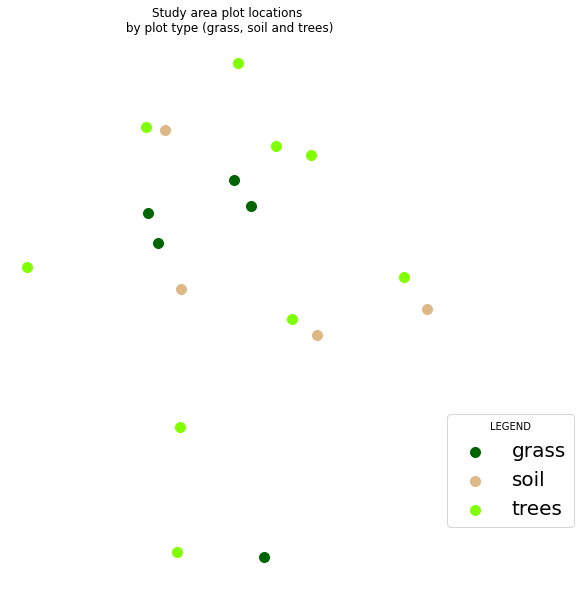 A similar approach can be taken to customize points on a plot.