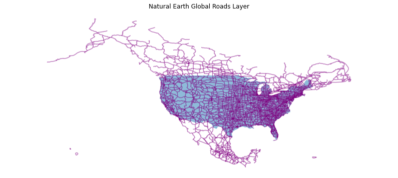 Plot showing the North American roads overlaid on the continental US without x and y limits being set.