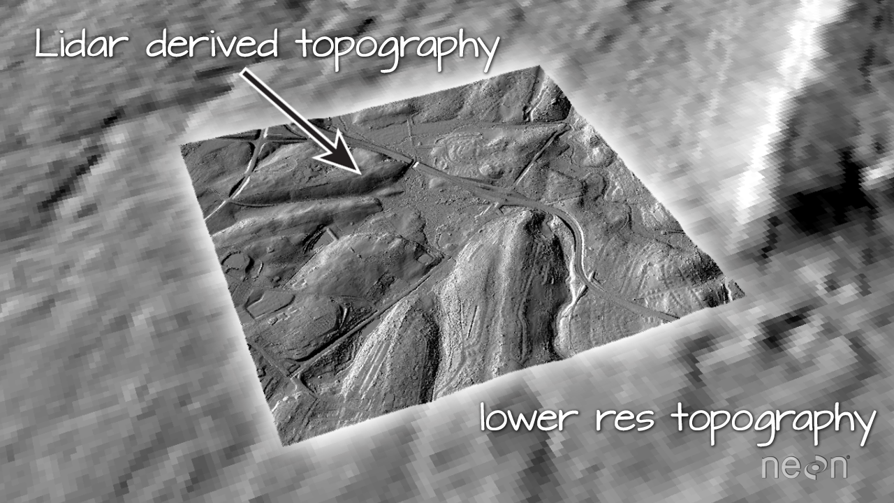 high resolution vs low resolution topography.
