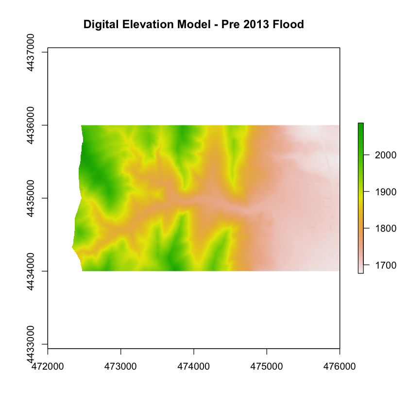 digital surface model raster plot