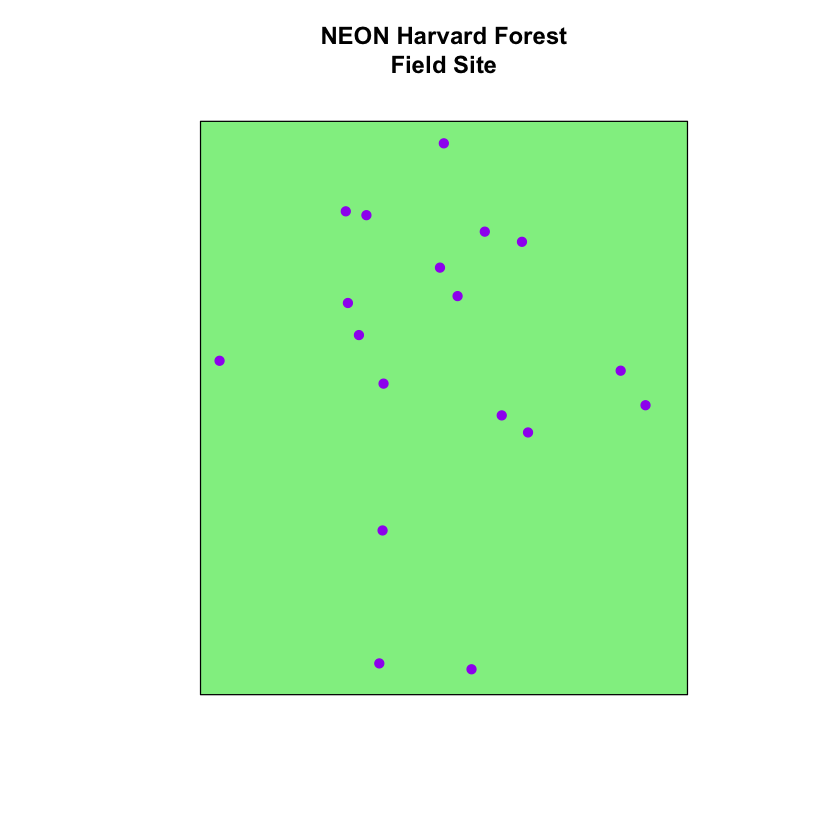 GIS in R: Intro to Vector Format Spatial Data - Points, Lines and