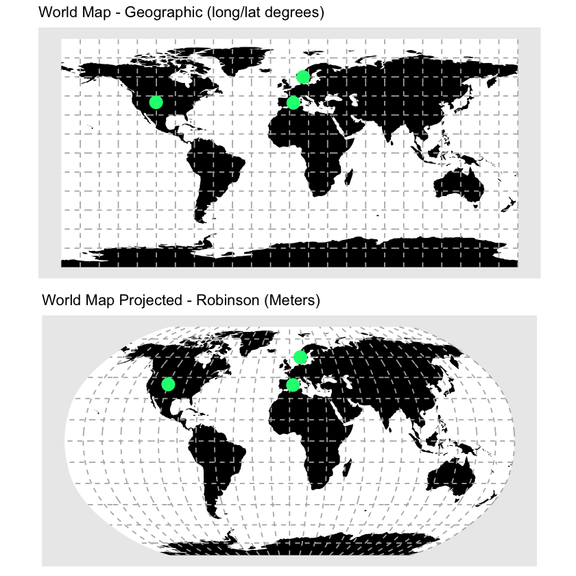 Coordinate Reference System and Spatial Projection | Earth Data