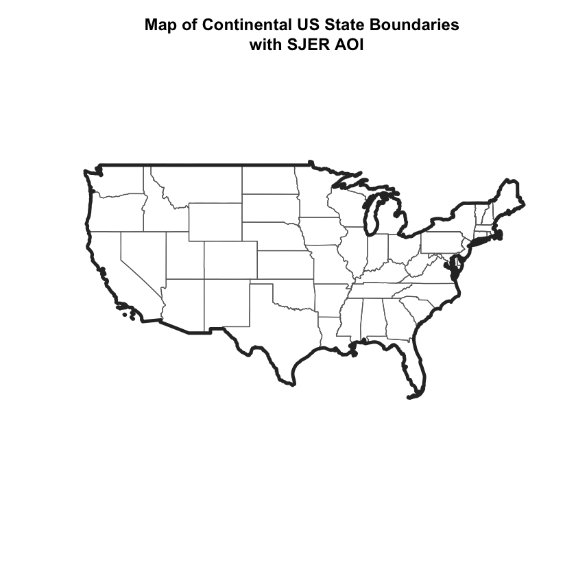 GIS in R: How to Reproject Vector Data in Different Coordinate
