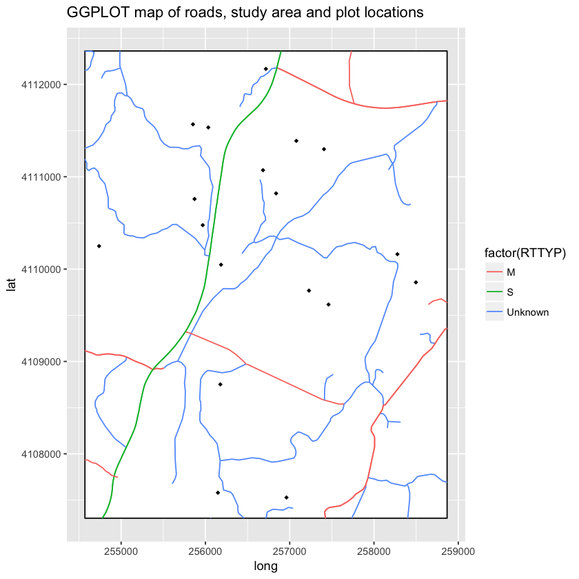 ggplot map with roads and plots