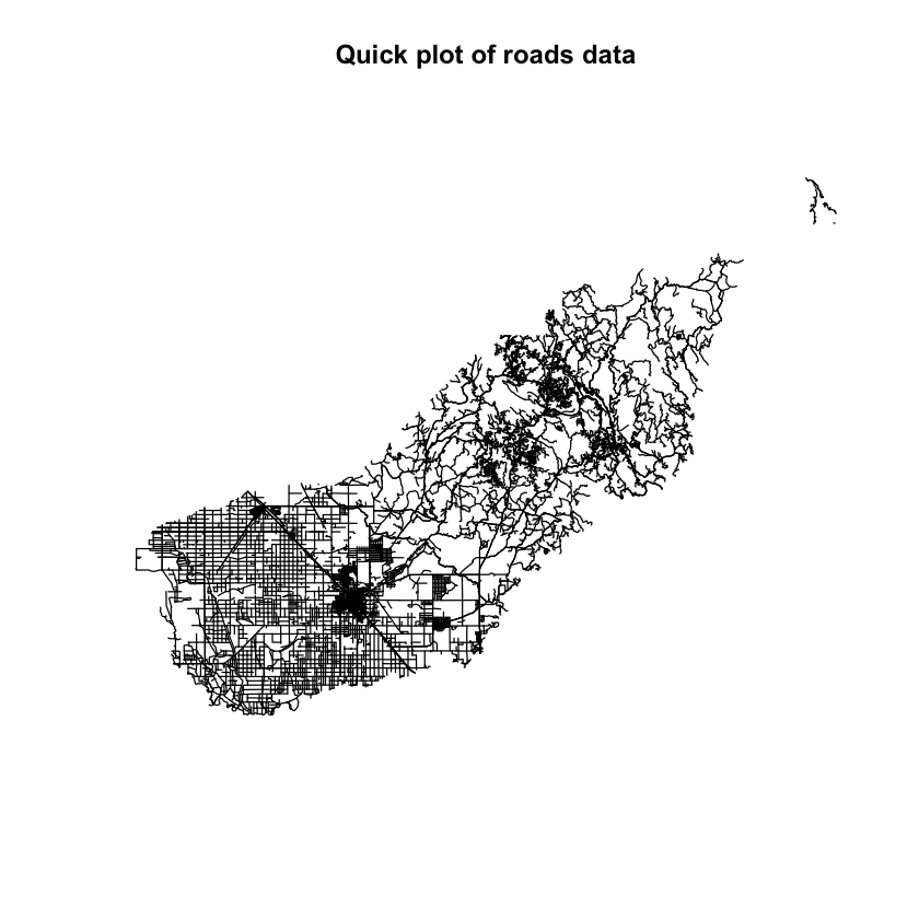 Quick plot of the roads data.