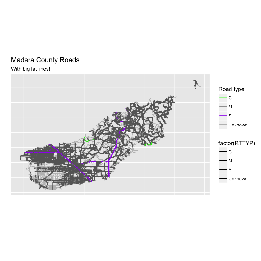 Roads ggplot map with line width set.