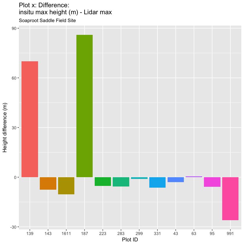 plot of chunk diff-max
