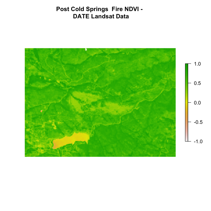 Landsat NDVI post fire