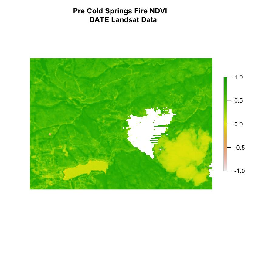Landsat NDVI pre fire