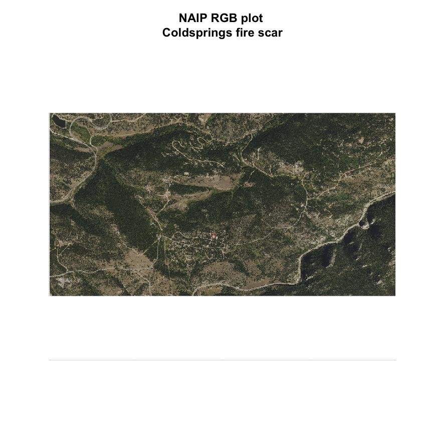 challenge rgb plot 2015 data