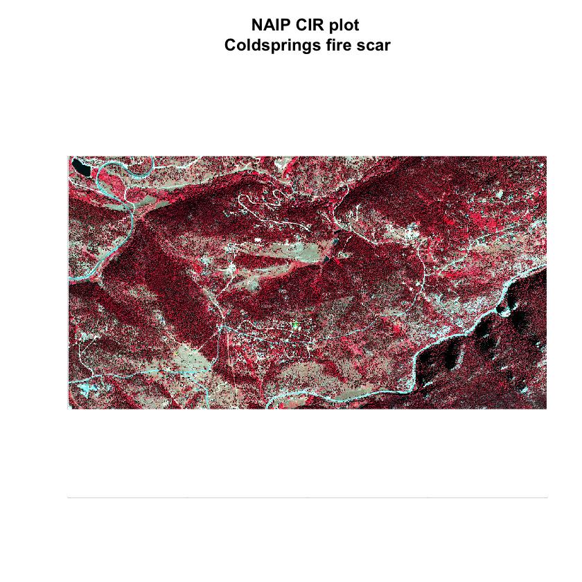 challenge cir plot 2015 data