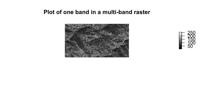 single band image