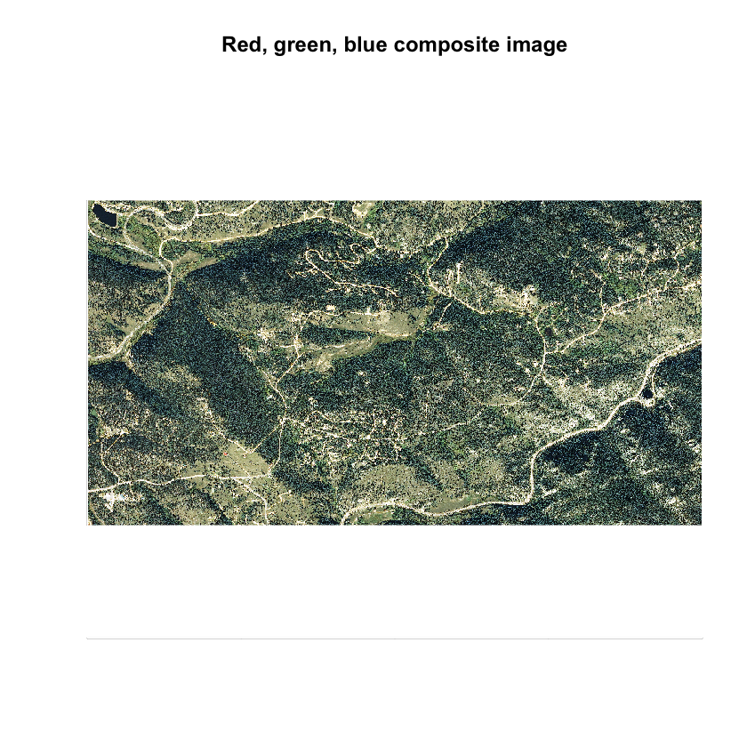 3 band image plot rgb