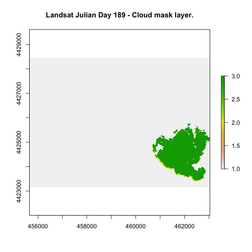cloud mask - no shadows.