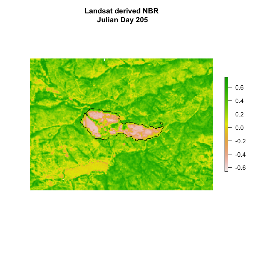 Post fire landsat derived NBR plot