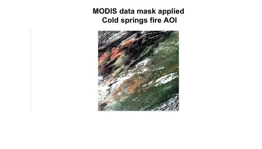 MODIS with cloud mask
