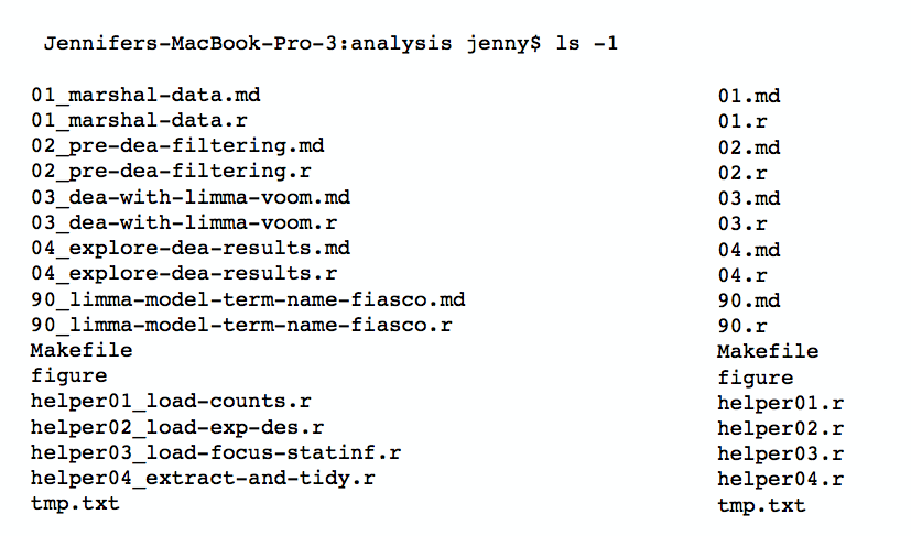 example of human readable file names