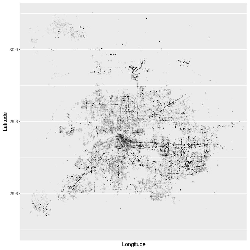 plot of chunk little-pts