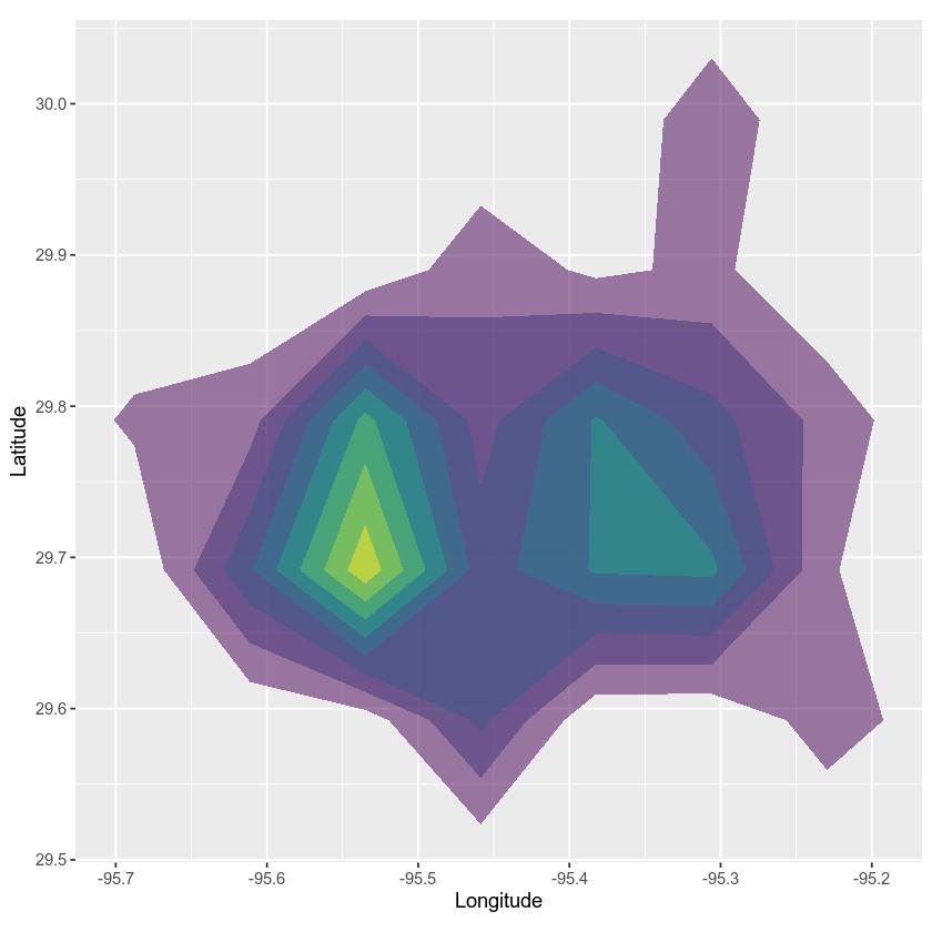plot of chunk stat_density2d