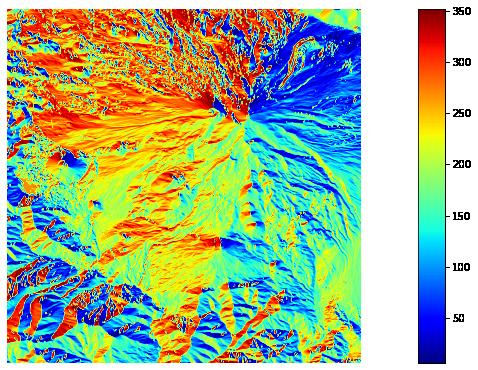 A plot of the aspect of Mt. Shasta.