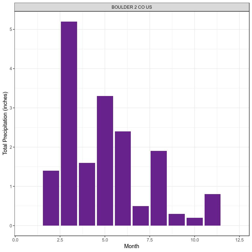 plot of chunk example-plot