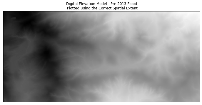 The earthpy plot_bands function allows you to quickly plot one or more bands of a raster. This image shows a DEM generated from lidar data.